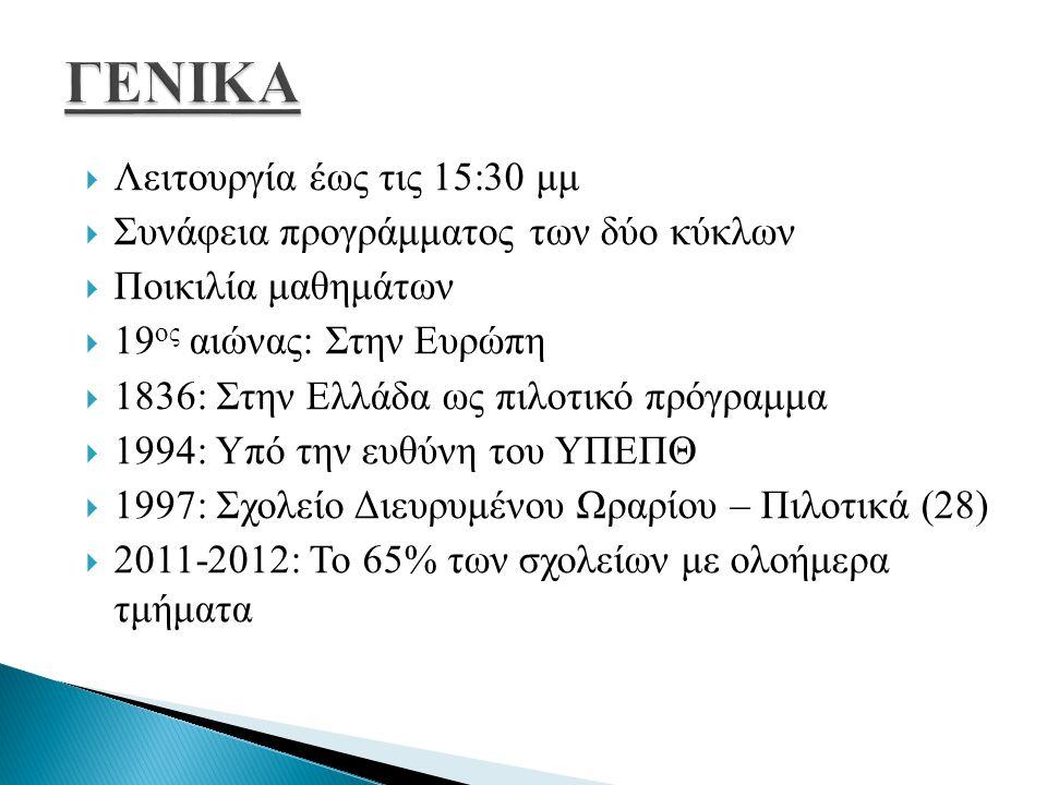  Λειτουργία έως τις 15:30 μμ  Συνάφεια προγράμματος των δύο κύκλων  Ποικιλία μαθημάτων  19 ος αιώνας: Στην Ευρώπη  1836: Στην Ελλάδα ως πιλοτικό πρόγραμμα  1994: Υπό την ευθύνη του ΥΠΕΠΘ  1997: Σχολείο Διευρυμένου Ωραρίου – Πιλοτικά (28)  2011-2012: Το 65% των σχολείων με ολοήμερα τμήματα