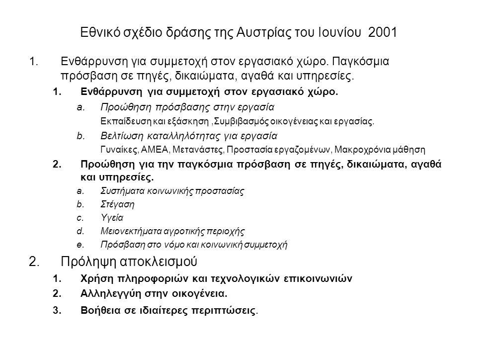 Εθνικό σχέδιο δράσης της Αυστρίας του Ιουνίου 2001 1.Ενθάρρυνση για συμμετοχή στον εργασιακό χώρο. Παγκόσμια πρόσβαση σε πηγές, δικαιώματα, αγαθά και
