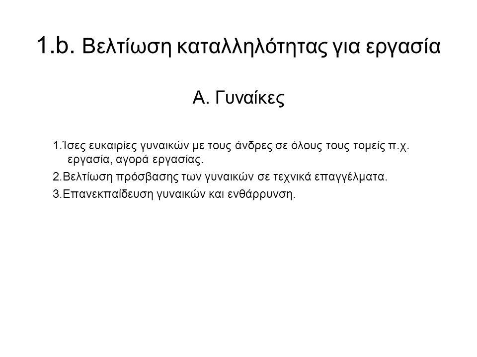 1.b. Βελτίωση καταλληλότητας για εργασία Α.