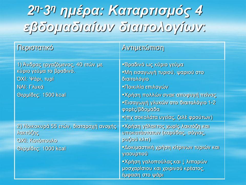 ΠεριστατικόΑντιμετώπιση 3) Άνδρας εργαζόμενος, 40 ετών, 1.80 m,110 kg, καθιστική ζωή, επιθυμεί απώλεια 1 kg/w ΌΧΙ: Γαλακτοκομικά  Μείωση 1000 kcal/d  1700 kcal  Αποφυγή προσθήκης γαλακτοκομικών  Προσθήκη αυξημένης ποσότητας κρέατος και ψαριού  πρόσληψη υψηλής βιολογικής ποιότητας πρωτεΐνης  Χρήση κυρίως τροφίμων χαμηλών λιπαρών 4) Γυναίκα 55 ετών,1.65m,90kg,γυμναστήριο 2 φορές/βδομάδα, επιθυμεί απώλεια 0,5 kg/w Δυσανοχή στη γλουτένη  Μείωση 500 kcal/d  1600 kcal  ΌΧΙ: σιτάρι, κριθάρι, βρώμη, σίκαλη και προϊόντα τους όπως ψωμί, μακαρόνια, δημητριακά πρωινού, αλλά και αλλαντικά, σνακ του εμπορίου (πχ πατατάκια, μπισκότα) κ.α.