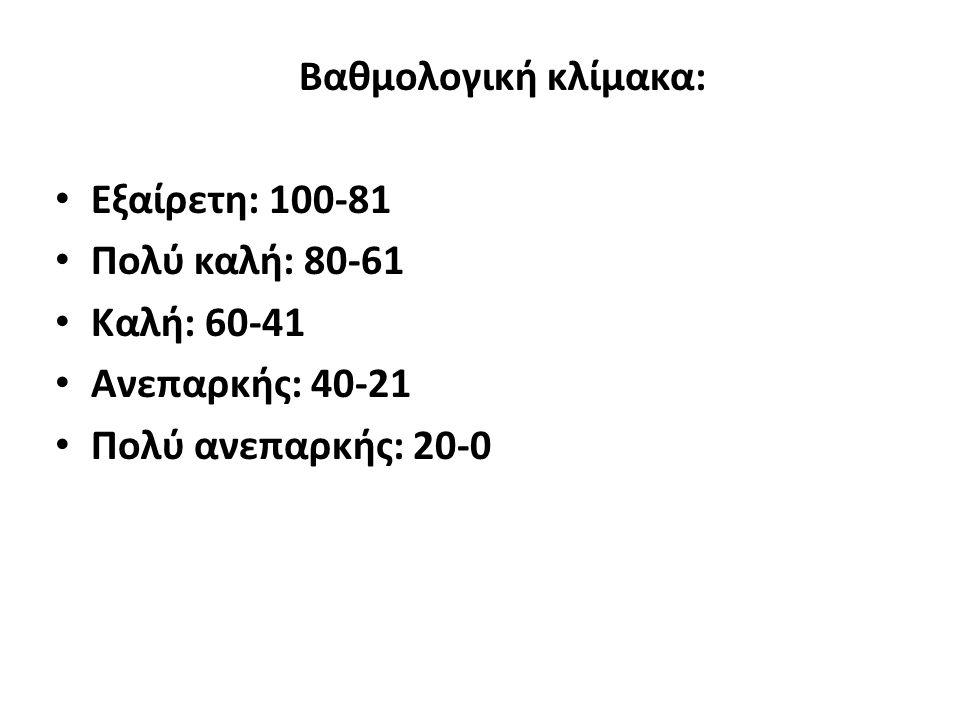 Βαθμολογική κλίμακα: Εξαίρετη: 100-81 Πολύ καλή: 80-61 Καλή: 60-41 Ανεπαρκής: 40-21 Πολύ ανεπαρκής: 20-0
