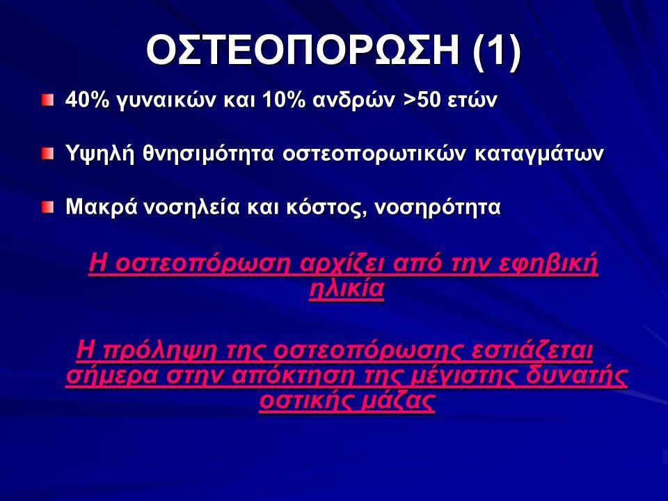 ΟΣΤΕΟΠΟΡΩΣΗ (1) 40% γυναικών και 10% ανδρών >50 ετών Υψηλή θνησιμότητα οστεοπορωτικών καταγμάτων Μακρά νοσηλεία και κόστος, νοσηρότητα Η οστεοπόρωση α