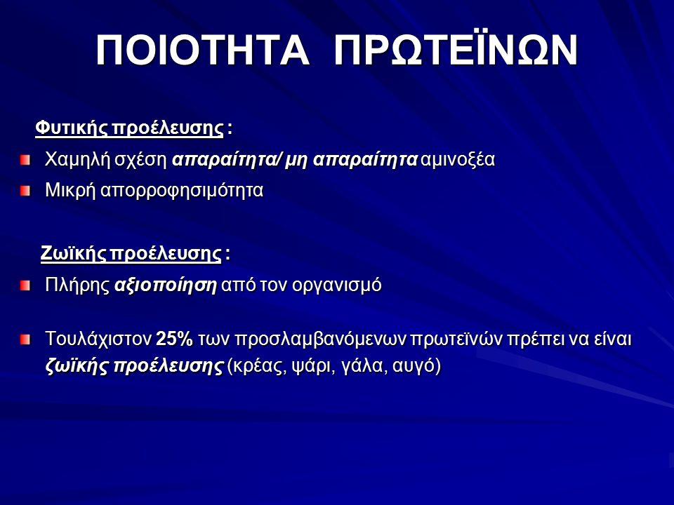 ΛΙΠΗ 30 % της συνολικής ημερήσιας πρόσληψης θερμίδων (10 % κορεσμένα) Εξασφάλιση των απαραίτητων λιπαρών οξέων, τα οποία δεν μπορούν να συντεθούν στον οργανισμό (λινολεϊκό,λινολενικό,αραχιδονικό ) Σύνθεση ορμονών της εφηβείας Μεταφορά λιποδιαλυτών βιταμινών (A,D,E,K) Απόδοση 9 kcal/g προσλαμβανόμενου λίπους