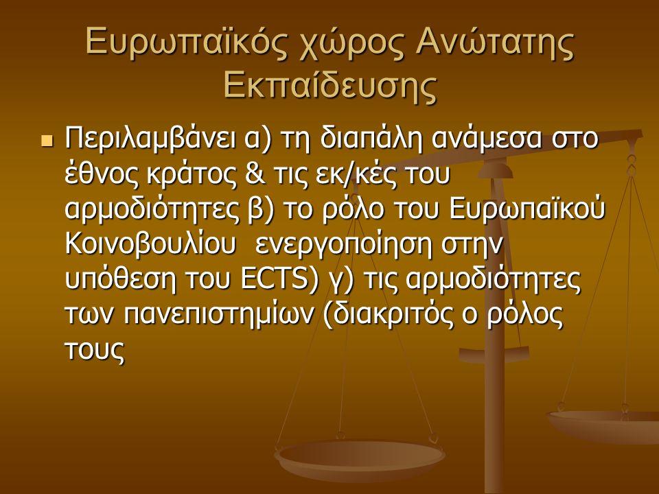 Ευρωπαϊκός χώρος Ανώτατης Εκπαίδευσης Περιλαμβάνει α) τη διαπάλη ανάμεσα στο έθνος κράτος & τις εκ/κές του αρμοδιότητες β) το ρόλο του Ευρωπαϊκού Κοινοβουλίου ενεργοποίηση στην υπόθεση του ECTS) γ) τις αρμοδιότητες των πανεπιστημίων (διακριτός ο ρόλος τους Περιλαμβάνει α) τη διαπάλη ανάμεσα στο έθνος κράτος & τις εκ/κές του αρμοδιότητες β) το ρόλο του Ευρωπαϊκού Κοινοβουλίου ενεργοποίηση στην υπόθεση του ECTS) γ) τις αρμοδιότητες των πανεπιστημίων (διακριτός ο ρόλος τους