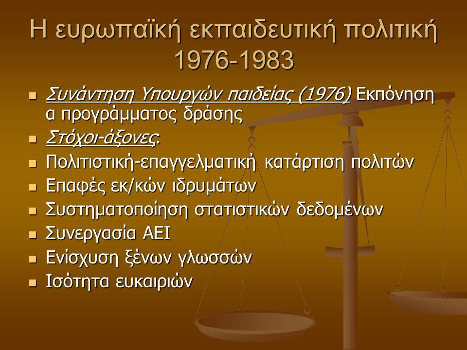 Η ευρωπαϊκή εκπαιδευτική πολιτική 1976-1983 Συνάντηση Υπουργών παιδείας (1976) Εκπόνηση α προγράμματος δράσης Συνάντηση Υπουργών παιδείας (1976) Εκπόνηση α προγράμματος δράσης Στόχοι-άξονες: Στόχοι-άξονες: Πολιτιστική-επαγγελματική κατάρτιση πολιτών Πολιτιστική-επαγγελματική κατάρτιση πολιτών Επαφές εκ/κών ιδρυμάτων Επαφές εκ/κών ιδρυμάτων Συστηματοποίηση στατιστικών δεδομένων Συστηματοποίηση στατιστικών δεδομένων Συνεργασία ΑΕΙ Συνεργασία ΑΕΙ Ενίσχυση ξένων γλωσσών Ενίσχυση ξένων γλωσσών Ισότητα ευκαιριών Ισότητα ευκαιριών