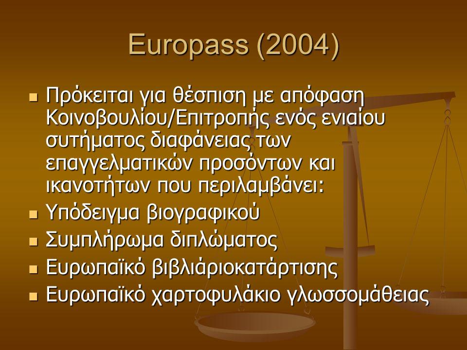 Europass (2004) Πρόκειται για θέσπιση με απόφαση Κοινοβουλίου/Επιτροπής ενός ενιαίου συτήματος διαφάνειας των επαγγελματικών προσόντων και ικανοτήτων που περιλαμβάνει: Πρόκειται για θέσπιση με απόφαση Κοινοβουλίου/Επιτροπής ενός ενιαίου συτήματος διαφάνειας των επαγγελματικών προσόντων και ικανοτήτων που περιλαμβάνει: Υπόδειγμα βιογραφικού Υπόδειγμα βιογραφικού Συμπλήρωμα διπλώματος Συμπλήρωμα διπλώματος Ευρωπαϊκό βιβλιάριοκατάρτισης Ευρωπαϊκό βιβλιάριοκατάρτισης Ευρωπαϊκό χαρτοφυλάκιο γλωσσομάθειας Ευρωπαϊκό χαρτοφυλάκιο γλωσσομάθειας