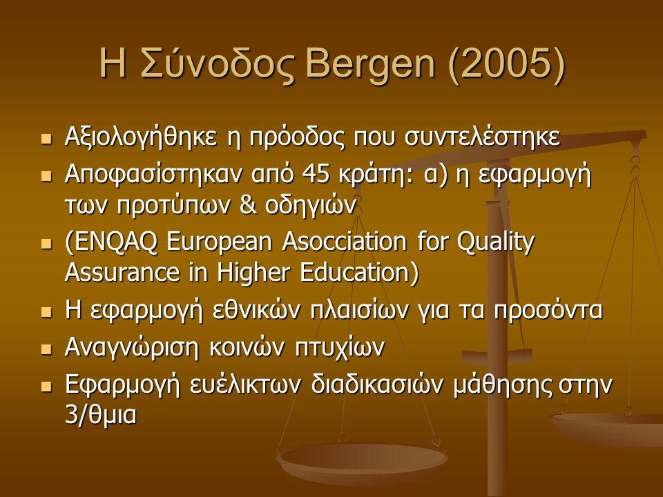 Η Σύνοδος Bergen (2005) Αξιολογήθηκε η πρόοδος που συντελέστηκε Αξιολογήθηκε η πρόοδος που συντελέστηκε Αποφασίστηκαν από 45 κράτη: α) η εφαρμογή των προτύπων & οδηγιών Αποφασίστηκαν από 45 κράτη: α) η εφαρμογή των προτύπων & οδηγιών (ENQAQ European Asocciation for Quality Assurance in Higher Education) (ENQAQ European Asocciation for Quality Assurance in Higher Education) Η εφαρμογή εθνικών πλαισίων για τα προσόντα Η εφαρμογή εθνικών πλαισίων για τα προσόντα Αναγνώριση κοινών πτυχίων Αναγνώριση κοινών πτυχίων Εφαρμογή ευέλικτων διαδικασιών μάθησης στην 3/θμια Εφαρμογή ευέλικτων διαδικασιών μάθησης στην 3/θμια