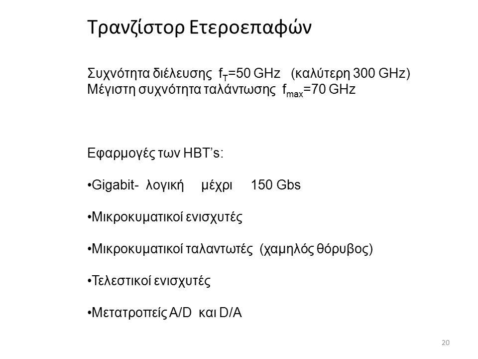 Συχνότητα διέλευσης f T =50 GHz (καλύτερη 300 GHz) Μέγιστη συχνότητα ταλάντωσης f max =70 GHz Εφαρμογές των HBT's: Gigabit- λογική μέχρι 150 Gbs Μικρο