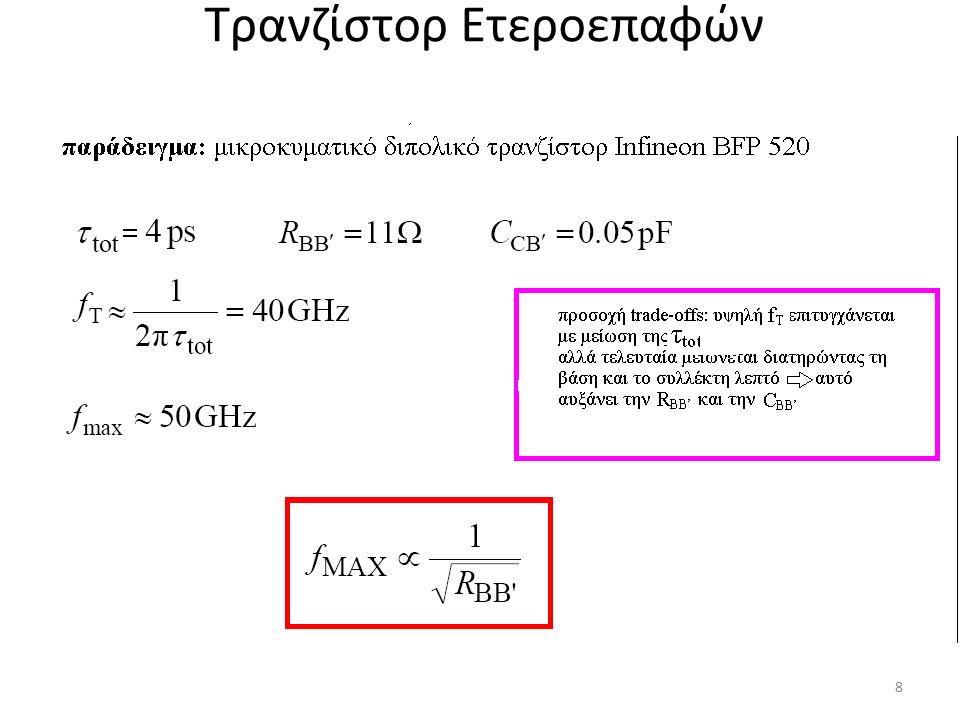 Πρόβλημα : το HBT επιτρέπει τη μείωση της R BB' χωρίς τη μείωση του λόγου I n /I p (π.χ.