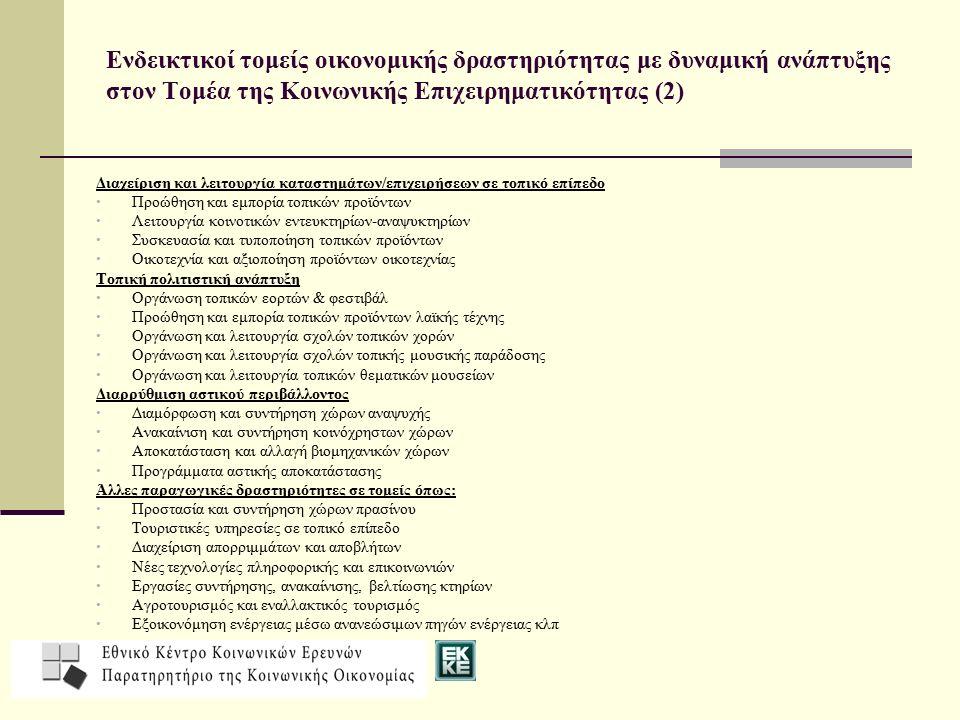 Ενδεικτικοί τομείς οικονομικής δραστηριότητας με δυναμική ανάπτυξης στον Τομέα της Κοινωνικής Επιχειρηματικότητας (2) Διαχείριση και λειτουργία καταστ