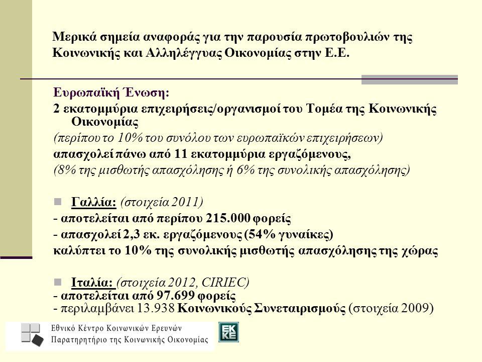 Μερικά σημεία αναφοράς για την παρουσία πρωτοβουλιών της Κοινωνικής και Αλληλέγγυας Οικονομίας στην Ε.Ε. Ευρωπαϊκή Ένωση: 2 εκατομμύρια επιχειρήσεις/ο
