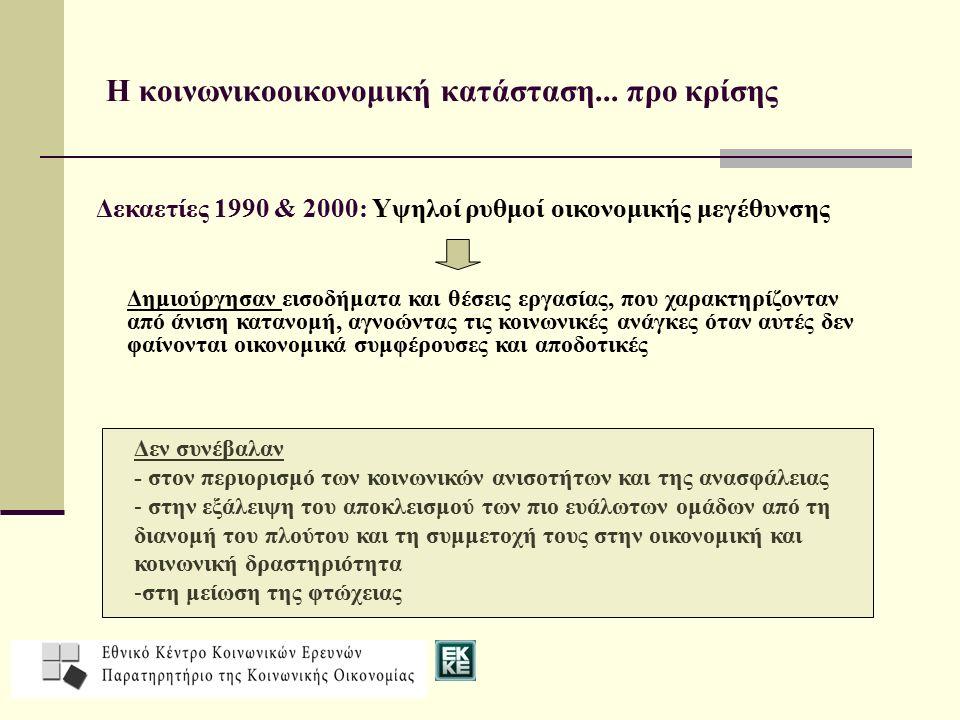 Η κοινωνικοοικονομική κατάσταση στην περίοδο της κρίσης 2009 - ;;;; Ραγδαία μείωση - οικονομικής δραστηριότητας - εισοδημάτων - δημόσιων παροχών στους τομείς υγείας και κοινωνικής πρόνοιας Ραγδαία αύξηση - ανεργίας (~ 26,6%)* – μακροχρόνιας ανεργίας (~74,4%)* - φτώχειας και κοινωνικού αποκλεισμού (35,7% ή 3,9 εκ.