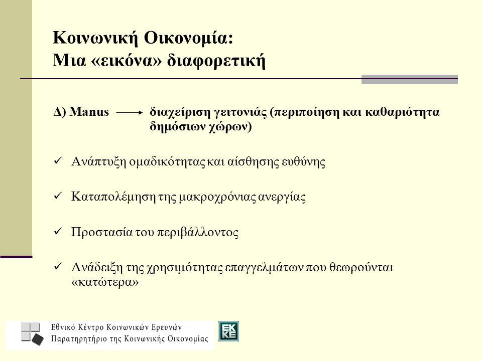 Κοινωνική Οικονομία: Μια «εικόνα» διαφορετική Δ) Manusδιαχείριση γειτονιάς (περιποίηση και καθαριότητα δημόσιων χώρων) Ανάπτυξη ομαδικότητας και αίσθη