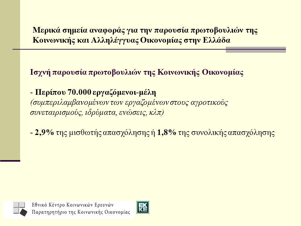 Μερικά σημεία αναφοράς για την παρουσία πρωτοβουλιών της Κοινωνικής και Αλληλέγγυας Οικονομίας στην Ελλάδα Ισχνή παρουσία πρωτοβουλιών της Κοινωνικής