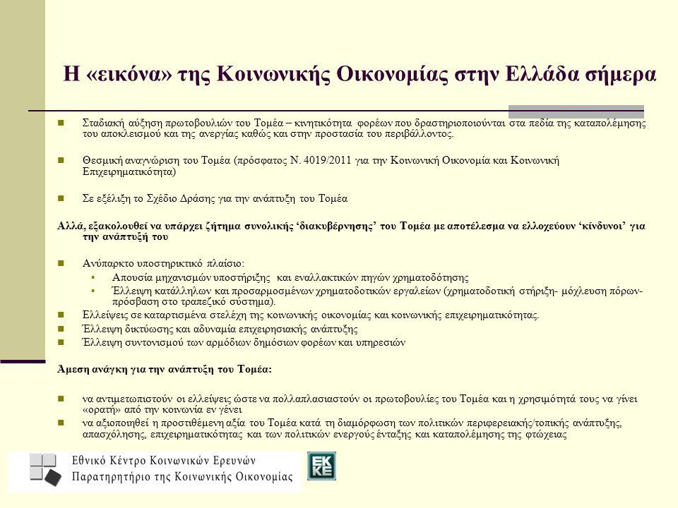 Η «εικόνα» της Κοινωνικής Οικονομίας στην Ελλάδα σήμερα Σταδιακή αύξηση πρωτοβουλιών του Τομέα – κινητικότητα φορέων που δραστηριοποιούνται στα πεδία