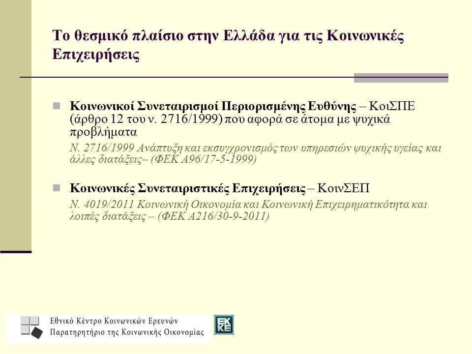 Το θεσμικό πλαίσιο στην Ελλάδα για τις Κοινωνικές Επιχειρήσεις Κοινωνικοί Συνεταιρισμοί Περιορισμένης Ευθύνης – ΚοιΣΠΕ (άρθρο 12 του ν. 2716/1999) που