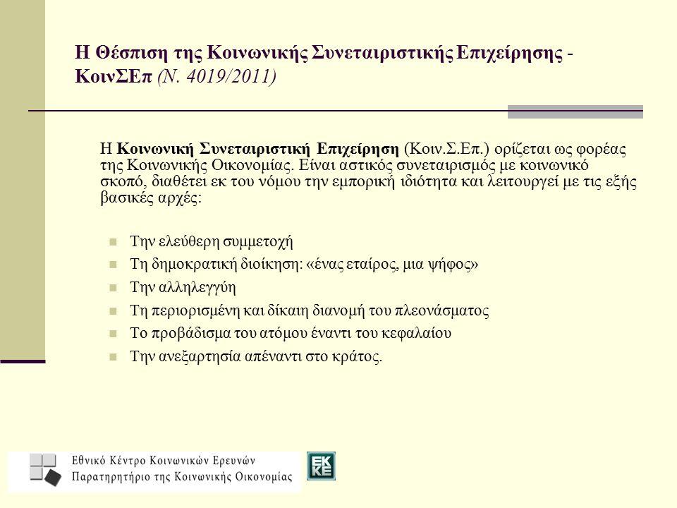 Η Θέσπιση της Κοινωνικής Συνεταιριστικής Επιχείρησης - ΚοινΣΕπ (Ν. 4019/2011) Η Κοινωνική Συνεταιριστική Επιχείρηση (Κοιν.Σ.Επ.) ορίζεται ως φορέας τη