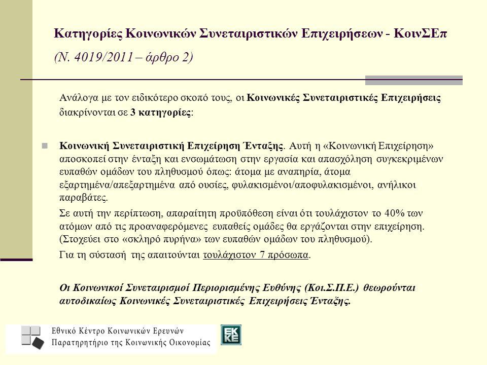 Κατηγορίες Κοινωνικών Συνεταιριστικών Επιχειρήσεων - ΚοινΣΕπ (Ν. 4019/2011 – άρθρο 2) Ανάλογα με τον ειδικότερο σκοπό τους, οι Κοινωνικές Συνεταιριστι