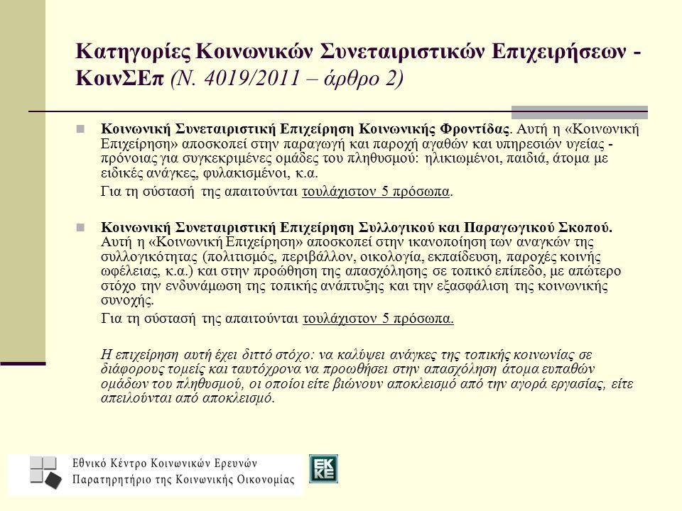Κατηγορίες Κοινωνικών Συνεταιριστικών Επιχειρήσεων - ΚοινΣΕπ (Ν. 4019/2011 – άρθρο 2) Κοινωνική Συνεταιριστική Επιχείρηση Κοινωνικής Φροντίδας. Αυτή η