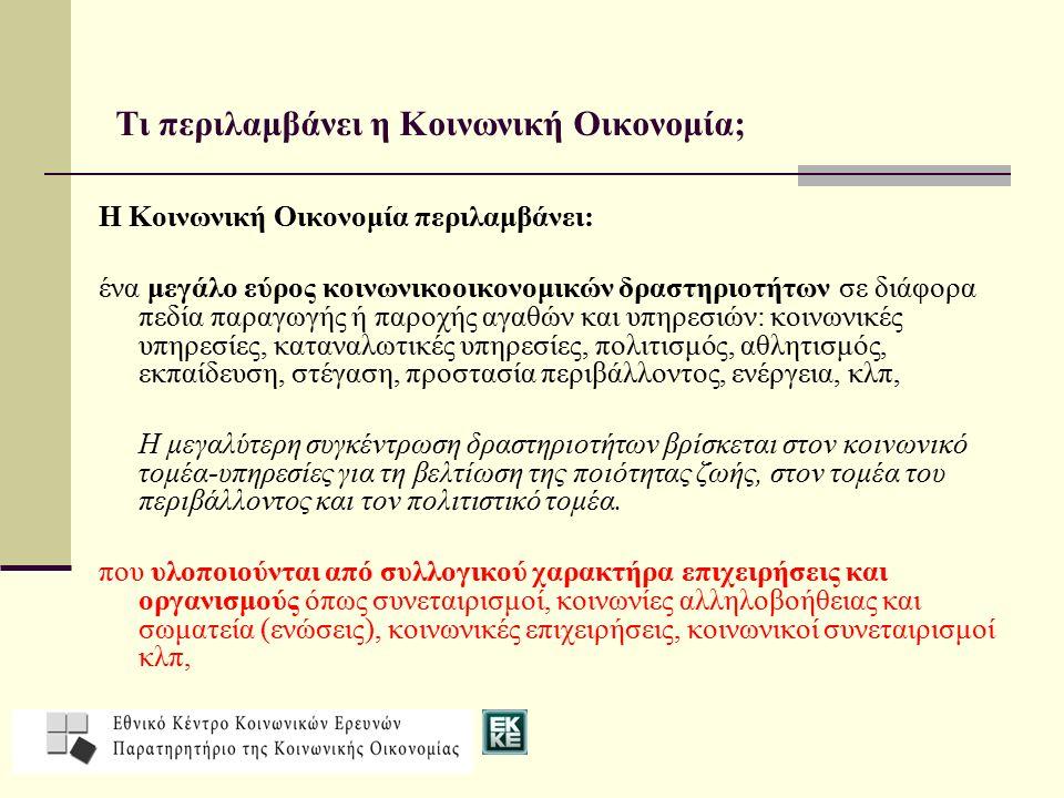 Η Κοινωνική Οικονομία ως τρίτος πόλος της Οικονομίας («Πόλος Κοινωνικής Χρησιμότητας») και οι φορείς που την απαρτίζουν ΚΟΙΝΩΝΙΚΕΣ ΕΠΙΧΕΙΡΗΣΕΙΣ Υποτομέας μη εμπορευματικών προϊόντων - Μη Κερδοσκοπικοί Οργανισμοί (Ενώσεις, Ιδρύματα κλπ) ΚΟΙΝΩΝΙΚΗ ΟΙΚΟΝΟΜΙΑ-ΤΡΙΤΟΣ ΤΟΜΕΑΣ = ΔΗΜΟΣΙΟΣ ΤΟΜΕΑΣ Υποτομέας της αγοράς Συνεταιρισμοί, Συνεταιριστικές Επιχειρήσεις κλπ ΠΑΡΑΔΟΣΙΑΚΟΣ ΙΔΙΩΤΙΚΟΣ ΤΟΜΕΑΣ (ΚΕΡΔΟΣΚΟΠΙΚΟΣ)