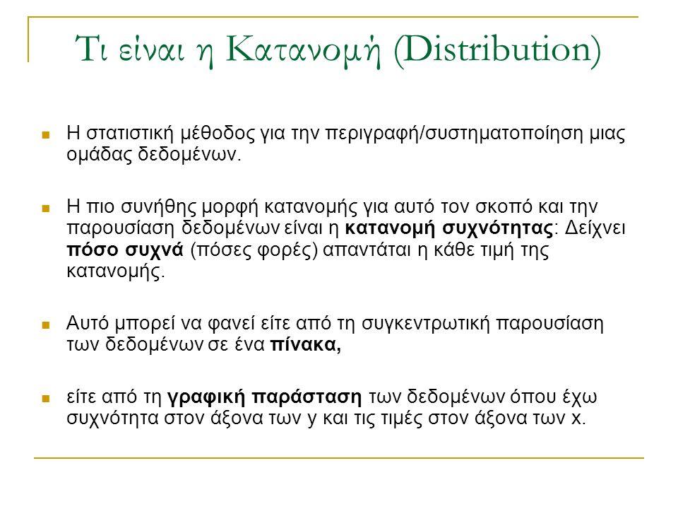 Τι είναι η Κατανομή (Distribution) Η στατιστική μέθοδος για την περιγραφή/συστηματοποίηση μιας ομάδας δεδομένων. Η πιο συνήθης μορφή κατανομής για αυτ
