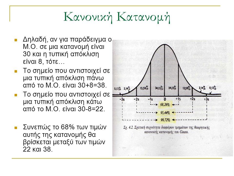 Κανονική Κατανομή Δηλαδή, αν για παράδειγμα ο Μ.Ο. σε μια κατανομή είναι 30 και η τυπική απόκλιση είναι 8, τότε… Το σημείο που αντιστοιχεί σε μια τυπι