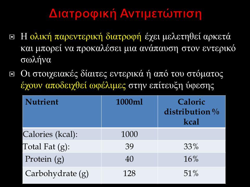  Η ολική παρεντερική διατροφή έχει μελετηθεί αρκετά και μπορεί να προκαλέσει μια ανάπαυση στον εντερικό σωλήνα  Οι στοιχειακές δίαιτες εντερικά ή απ