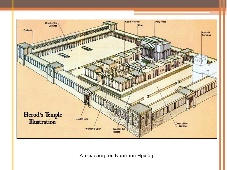 Απεικόνιση του Ναού του Ηρώδη
