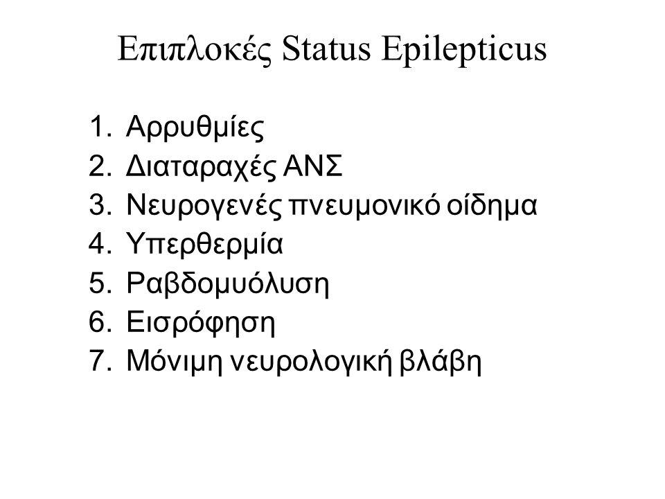 Επιπλοκές Status Epilepticus 1.Αρρυθμίες 2.Διαταραχές ΑΝΣ 3.Νευρογενές πνευμονικό οίδημα 4.Υπερθερμία 5.Ραβδομυόλυση 6.Εισρόφηση 7.Μόνιμη νευρολογική βλάβη
