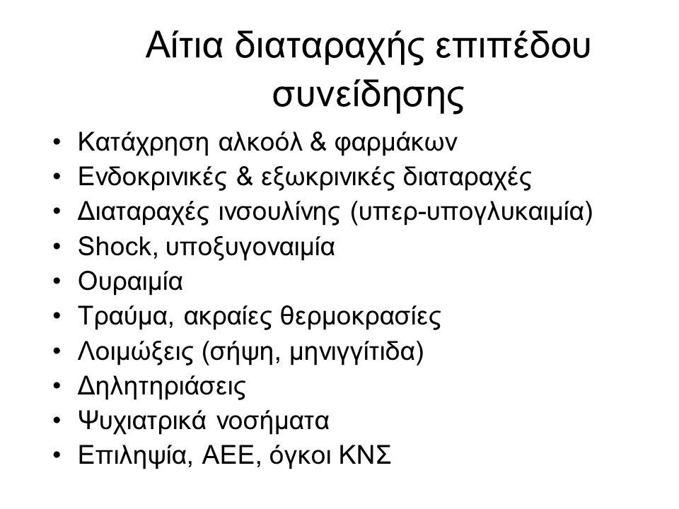 Αίτια διαταραχής επιπέδου συνείδησης Κατάχρηση αλκοόλ & φαρμάκων Ενδοκρινικές & εξωκρινικές διαταραχές Διαταραχές ινσουλίνης (υπερ-υπογλυκαιμία) Shock, υποξυγοναιμία Ουραιμία Τραύμα, ακραίες θερμοκρασίες Λοιμώξεις (σήψη, μηνιγγίτιδα) Δηλητηριάσεις Ψυχιατρικά νοσήματα Επιληψία, ΑΕΕ, όγκοι ΚΝΣ