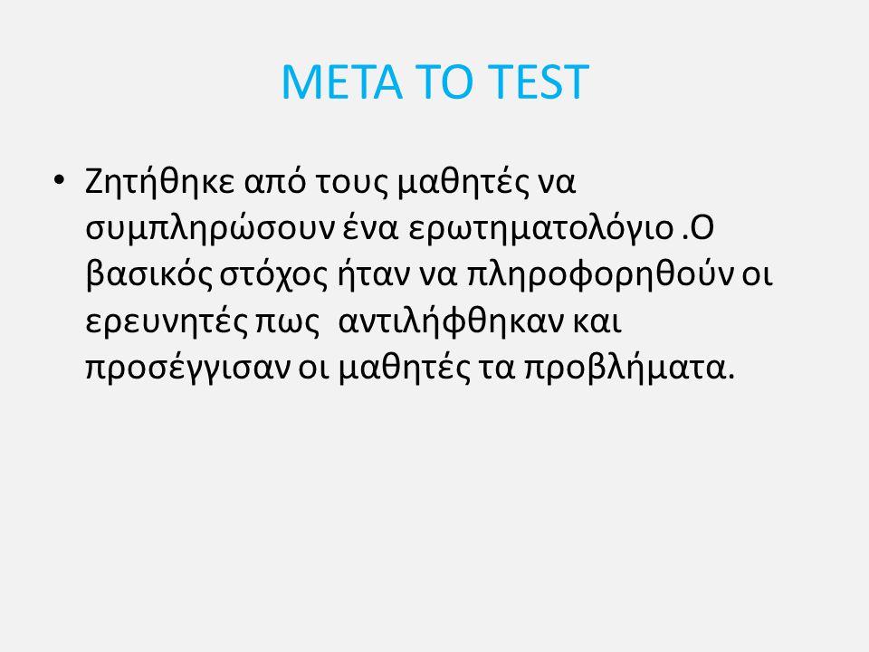 ΜΕΤΑ ΤΟ TEST Ζητήθηκε από τους μαθητές να συμπληρώσουν ένα ερωτηματολόγιο.Ο βασικός στόχος ήταν να πληροφορηθούν οι ερευνητές πως αντιλήφθηκαν και προ