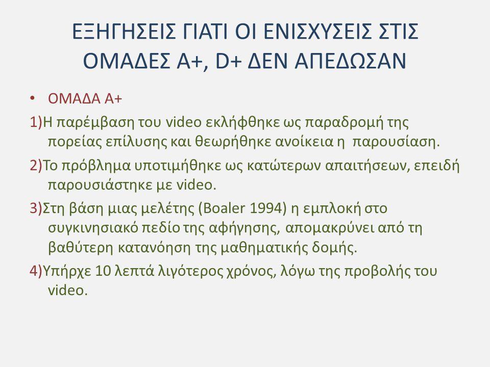 ΕΞΗΓΗΣΕΙΣ ΓΙΑΤΙ ΟΙ ΕΝΙΣΧΥΣΕΙΣ ΣΤΙΣ ΟΜΑΔΕΣ Α+, D+ ΔΕΝ ΑΠΕΔΩΣΑΝ ΟΜΑΔΑ Α+ 1)Η παρέμβαση του video εκλήφθηκε ως παραδρομή της πορείας επίλυσης και θεωρήθη