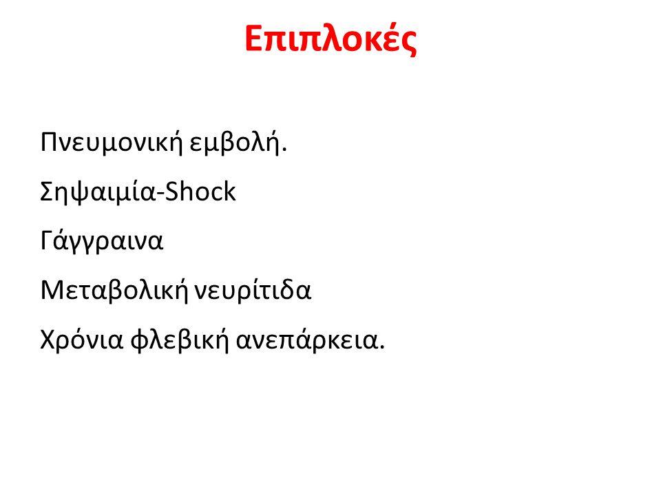 Επιπλοκές Πνευμονική εμβολή. Σηψαιμία-Shock Γάγγραινα Μεταβολική νευρίτιδα Χρόνια φλεβική ανεπάρκεια.