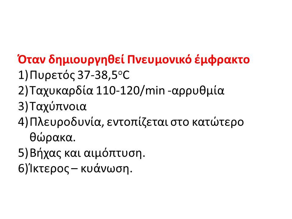 Όταν δημιουργηθεί Πνευμονικό έμφρακτο 1)Πυρετός 37-38,5 o C 2)Ταχυκαρδία 110-120/min -αρρυθμία 3)Ταχύπνοια 4)Πλευροδυνία, εντοπίζεται στο κατώτερο θώρ