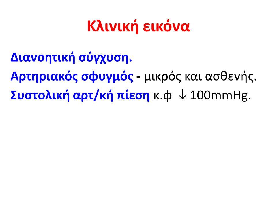 Κλινική εικόνα Διανοητική σύγχυση. Αρτηριακός σφυγμός - μικρός και ασθενής. Συστολική αρτ/κή πίεση κ.φ  100mmHg.