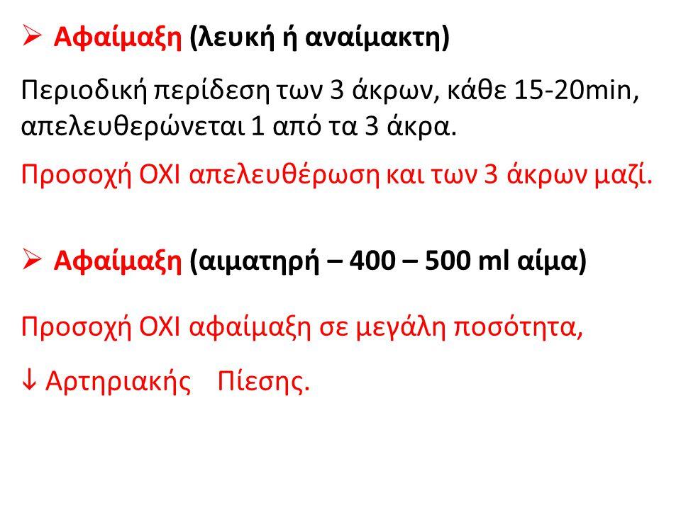  Αφαίμαξη (λευκή ή αναίμακτη) Περιοδική περίδεση των 3 άκρων, κάθε 15-20min, απελευθερώνεται 1 από τα 3 άκρα. Προσοχή ΟΧΙ απελευθέρωση και των 3 άκρω