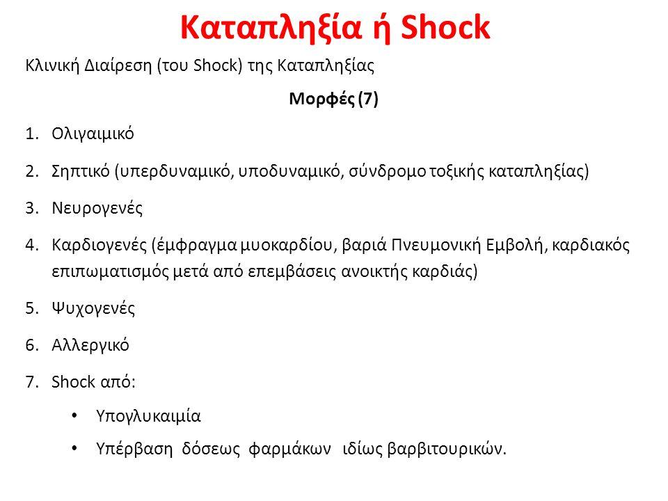Καταπληξία ή Shock Κλινική Διαίρεση (του Shock) της Καταπληξίας Μορφές (7) 1.Ολιγαιμικό 2.Σηπτικό (υπερδυναμικό, υποδυναμικό, σύνδρομο τοξικής καταπλη