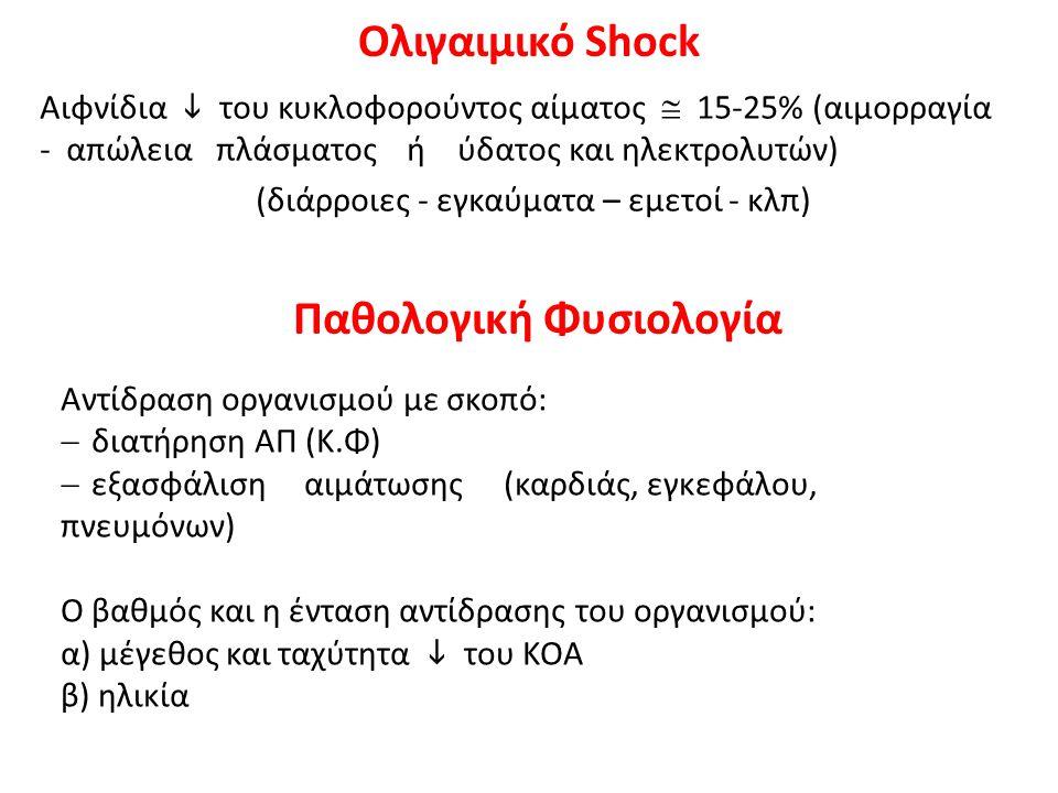 Ολιγαιμικό Shock Αιφνίδια  του κυκλοφορούντος αίματος  15-25% (αιμορραγία - απώλεια πλάσματος ή ύδατος και ηλεκτρολυτών) (διάρροιες - εγκαύματα – εμ