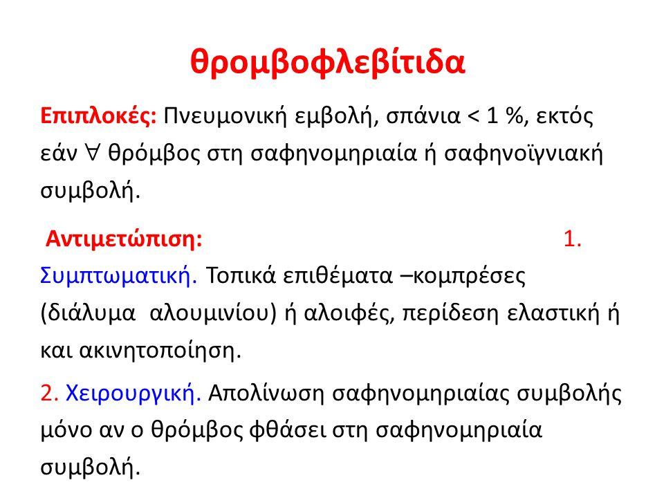 4.Χορήγηση υγρών (είδος, ποσότητα, ρυθμός εξ.