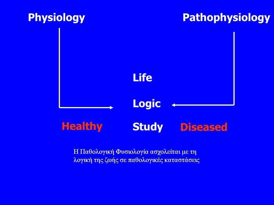 PhysiologyPathophysiology Life Logic Study Healthy Diseased Η Παθολογική Φυσιολογία ασχολείται με τη λογική της ζωής σε παθολογικές καταστάσεις