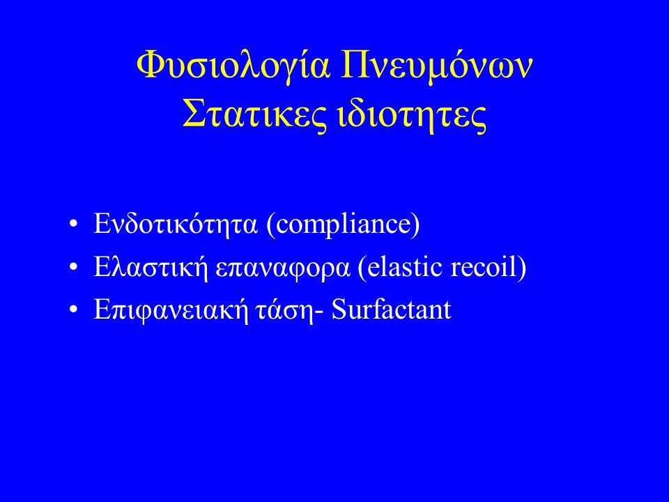 Φυσιολογία Πνευμόνων Στατικες ιδιοτητες Ενδοτικότητα (compliance) Ελαστική επαναφορα (elastic recoil) Επιφανειακή τάση- Surfactant