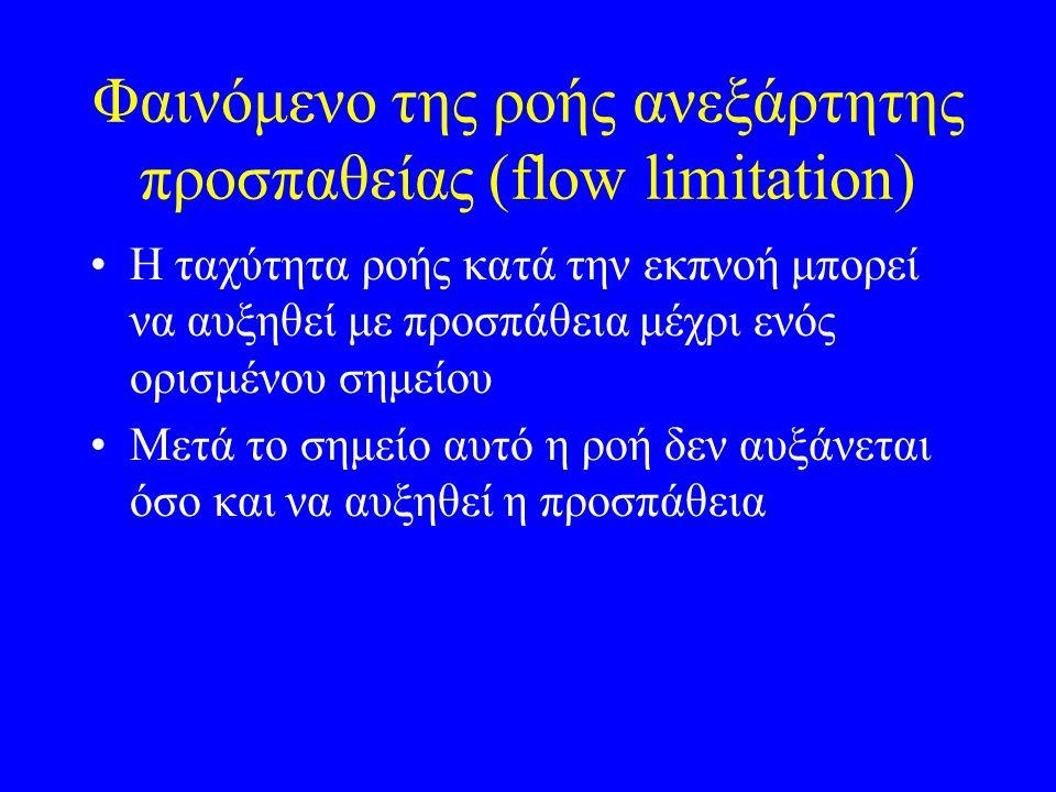 Φαινόμενο της ροής ανεξάρτητης προσπαθείας (flow limitation) Η ταχύτητα ροής κατά την εκπνοή μπορεί να αυξηθεί με προσπάθεια μέχρι ενός ορισμένου σημε