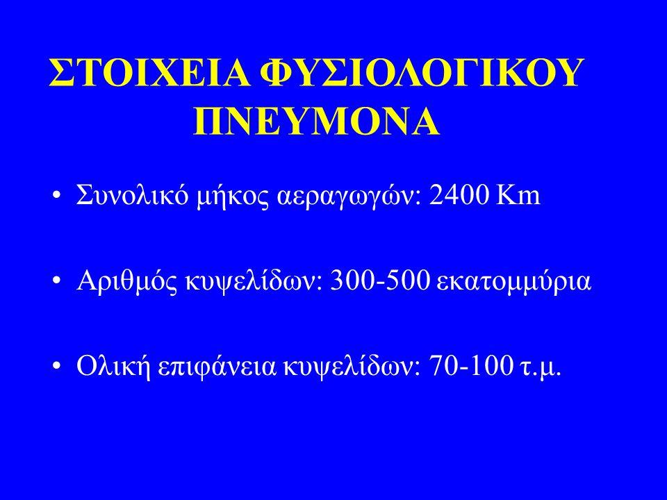 ΣΤΟΙΧΕΙΑ ΦΥΣΙΟΛΟΓΙΚΟΥ ΠΝΕΥΜΟΝΑ Συνολικό μήκος αεραγωγών: 2400 Km Αριθμός κυψελίδων: 300-500 εκατομμύρια Ολική επιφάνεια κυψελίδων: 70-100 τ.μ.