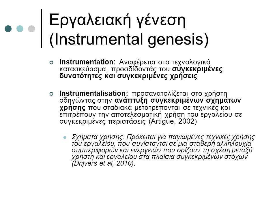 Εργαλειακή γένεση (Instrumental genesis) Instrumentation: Aναφέρεται στο τεχνολογικό κατασκεύασμα, προσδίδοντάς του συγκεκριμένες δυνατότητες και συγκεκριμένες χρήσεις Instrumentalisation: προσανατολίζεται στο χρήστη οδηγώντας στην ανάπτυξη συγκεκριμένων σχημάτων χρήσης που σταδιακά μετατρέπονται σε τεχνικές και επιτρέπουν την αποτελεσματική χρήση του εργαλείου σε συγκεκριμένες περιστάσεις (Artigue, 2002) Σχήματα χρήσης: Πρόκειται για παγιωμένες τεχνικές χρήσης του εργαλείου, που συνίστανται σε μια σταθερή αλληλουχία συμπεριφορών και ενεργειών που ορίζουν τη σχέση μεταξύ χρήστη και εργαλείου στα πλαίσια συγκεκριμένων στόχων (Drijvers et al, 2010).
