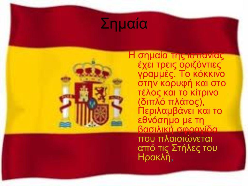 Ισπανία Μαδρίτη