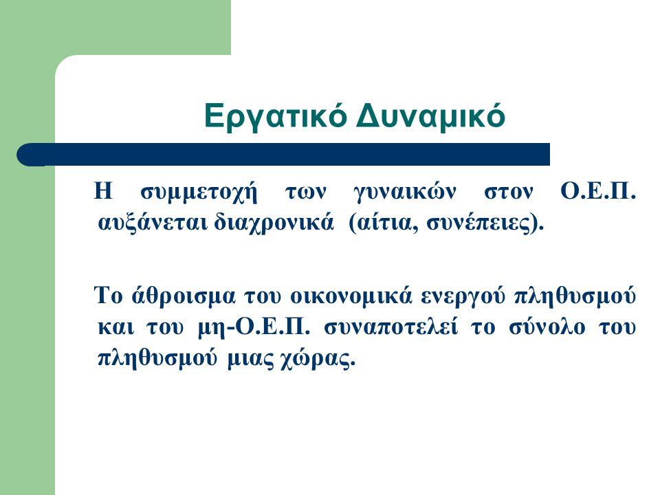 Εργατικό Δυναμικό Ο Ο.Ε.Π.απασχολείται στους τρεις βασικούς τομείς της οικονομίας: 1.