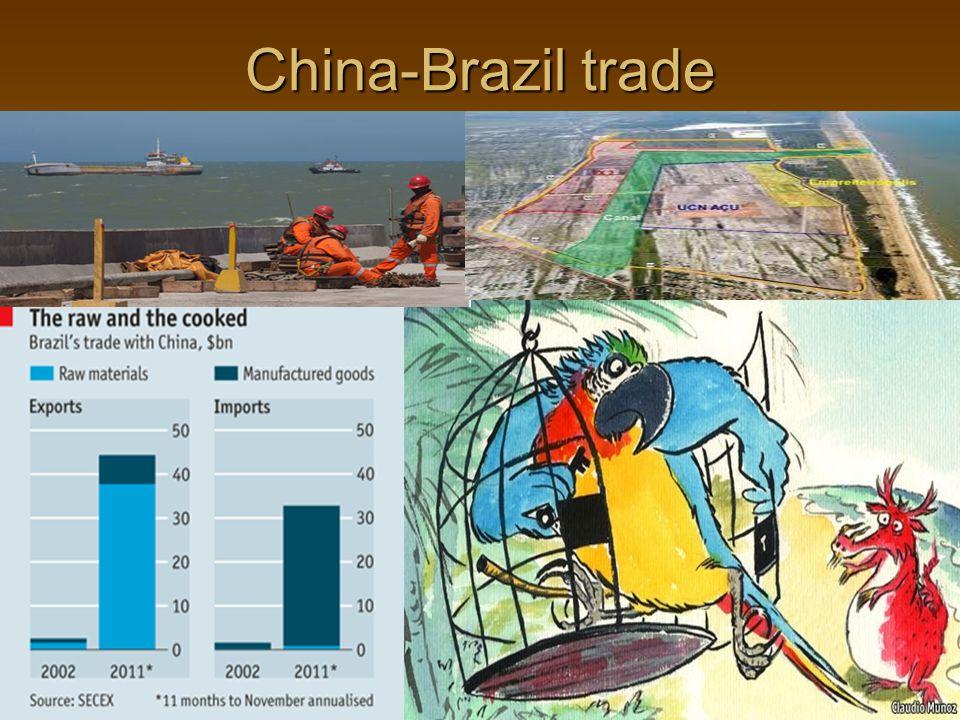 China-Brazil trade