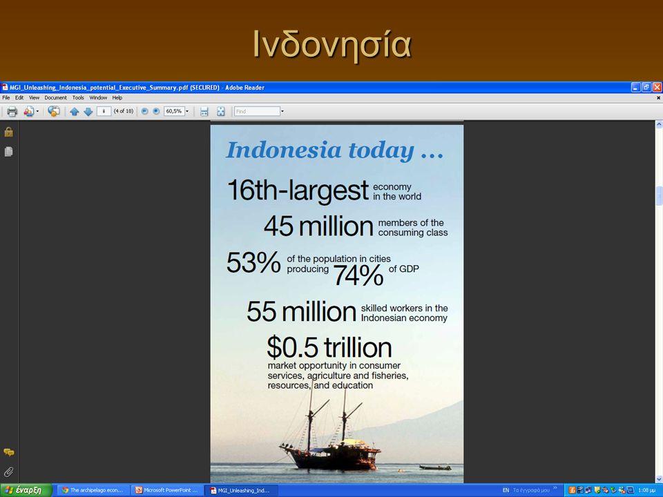 Ινδονησία