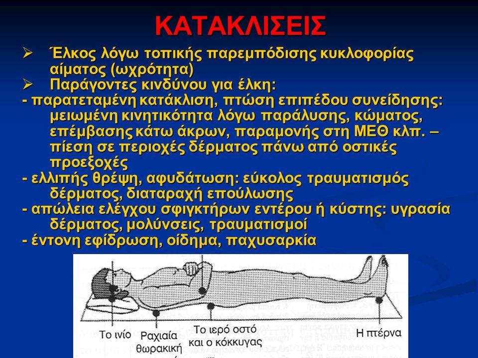 ΚΑΤΑΚΛΙΣΕΙΣ  Έλκος λόγω τοπικής παρεμπόδισης κυκλοφορίας αίματος (ωχρότητα)  Παράγοντες κινδύνου για έλκη: - παρατεταμένη κατάκλιση, πτώση επιπέδου συνείδησης: μειωμένη κινητικότητα λόγω παράλυσης, κώματος, επέμβασης κάτω άκρων, παραμονής στη ΜΕΘ κλπ.