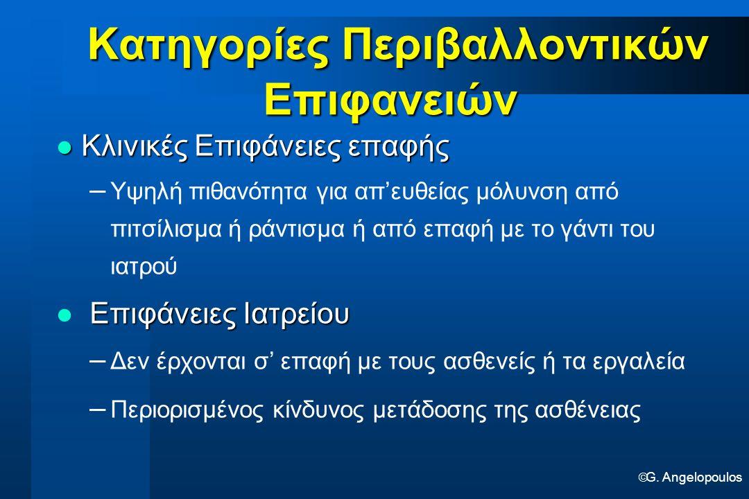  G. Angelopoulos Κατηγορίες Περιβαλλοντικών Επιφανειών Κατηγορίες Περιβαλλοντικών Επιφανειών Κλινικές Επιφάνειες επαφής Κλινικές Επιφάνειες επαφής –